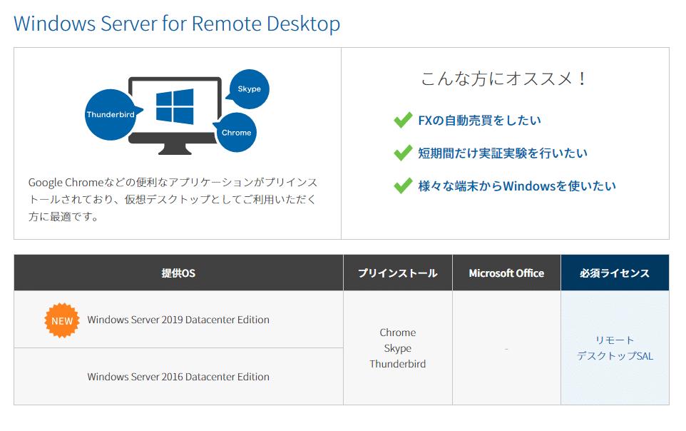 Windows Server for Remote Desktopの特長