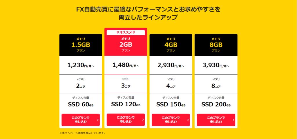 お名前.com デスクトップクラウド for MT4価格表