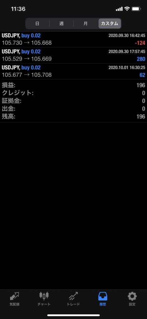2020年10月1日の利益 USD/JPYバージョン+196円