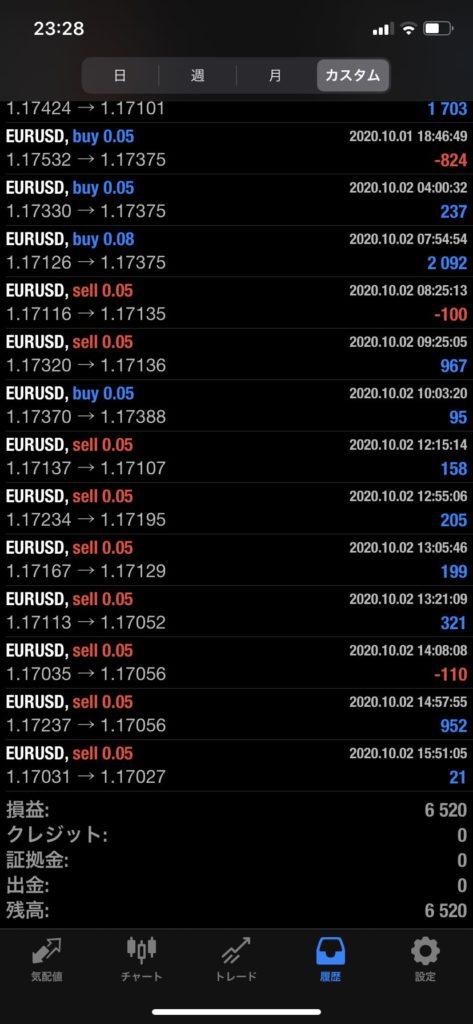 2020年10月2日 EUR/USDバージョン+6,520円