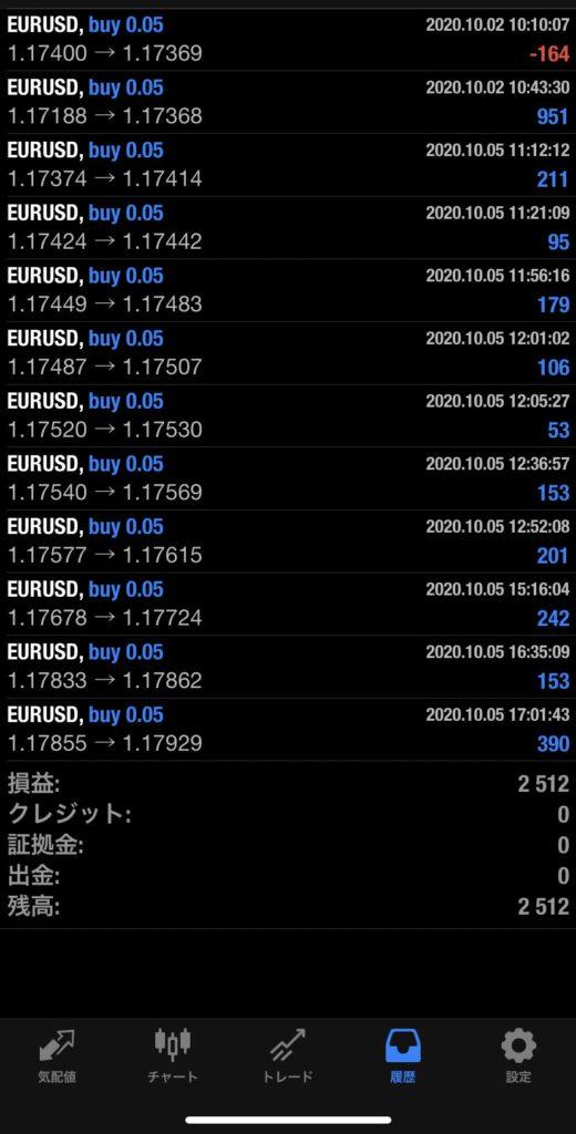 2020年10月5日 EUR/USDバージョン+2,512円