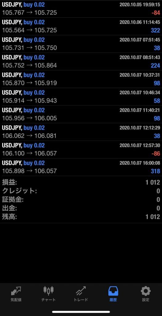 2020年10月7日 USD/JPYバージョン+1,012円