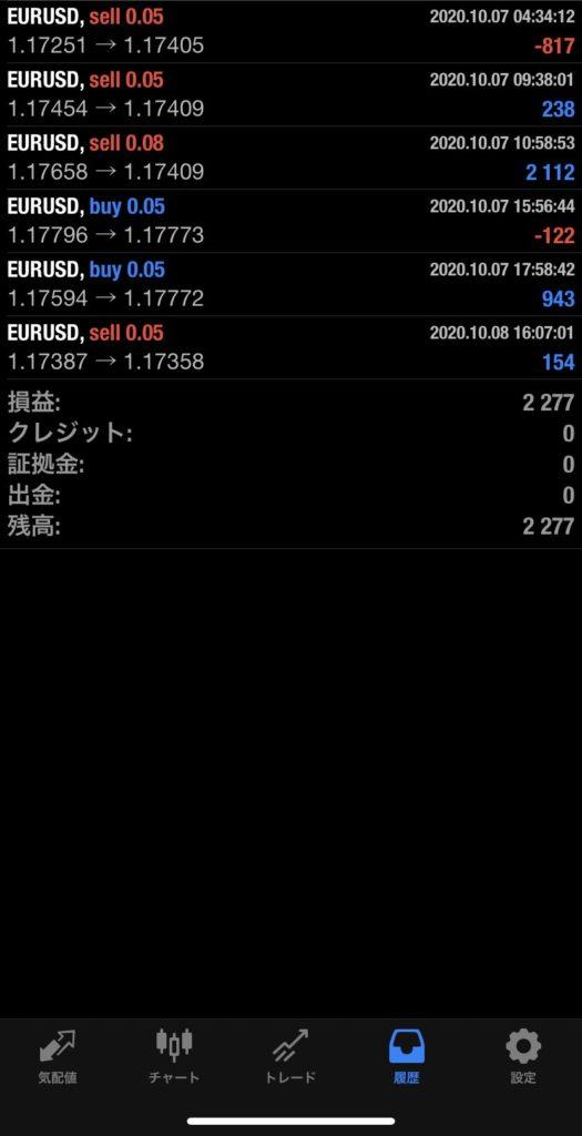 2020年10月8日 EUR/USDバージョン+2,277円