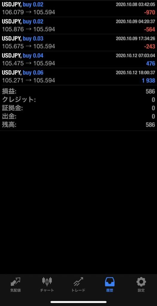 2020年10月13日 USD/JPYバージョン+586円