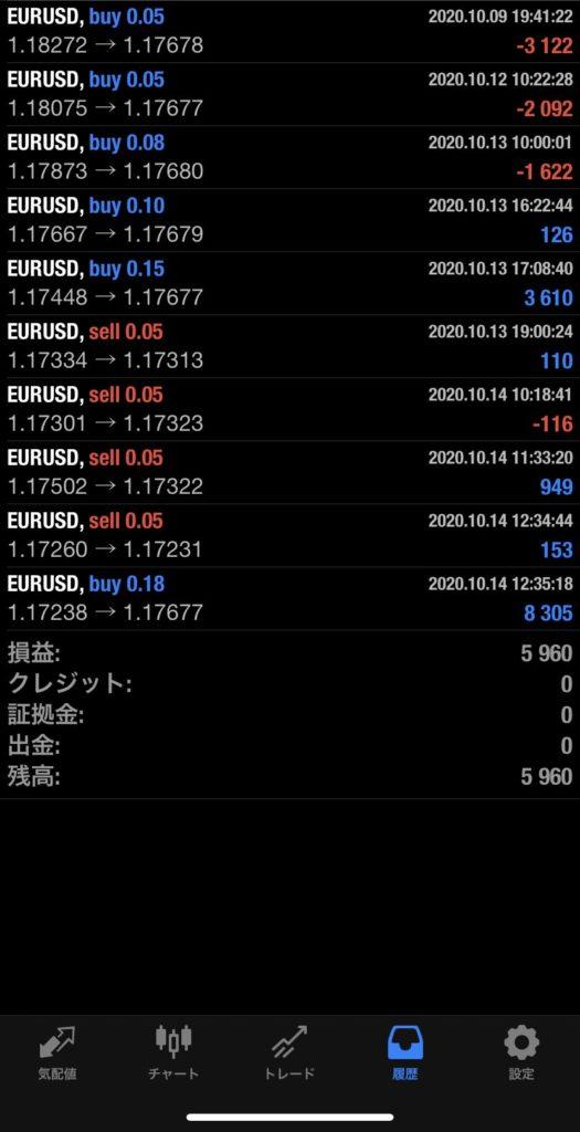 2020年10月14日 EUR/USDバージョン+5,960円