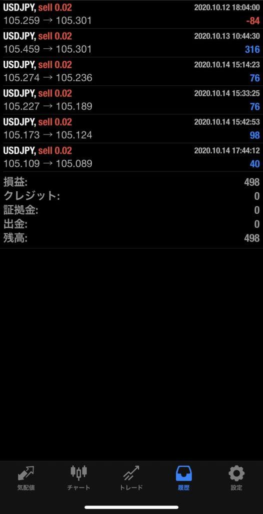 2020年10月14日 USD/JPYバージョン+498円