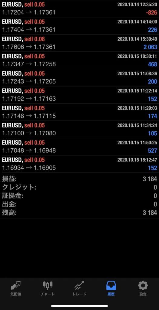 2020年10月15日 EUR/USDバージョン+3,184円