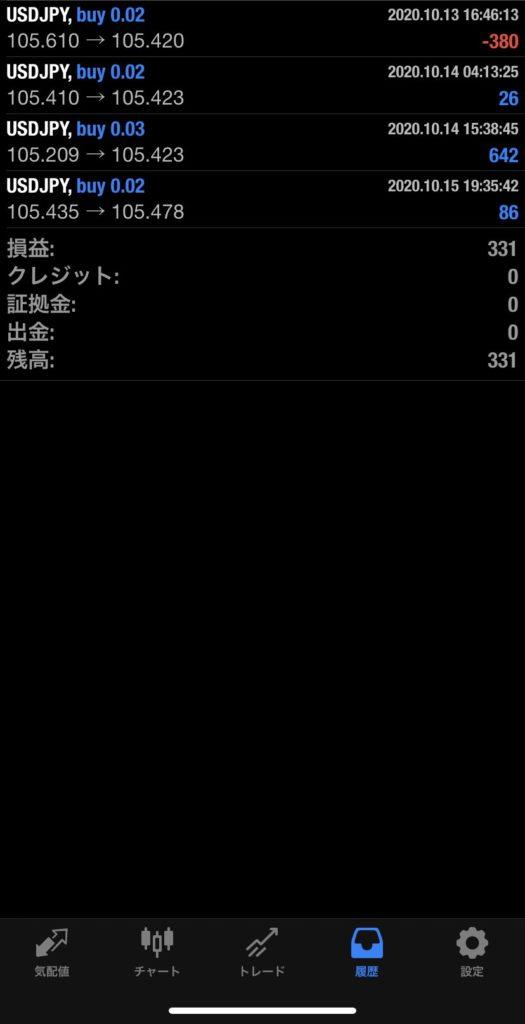 2020年10月15日 USD/JPYバージョン+331円
