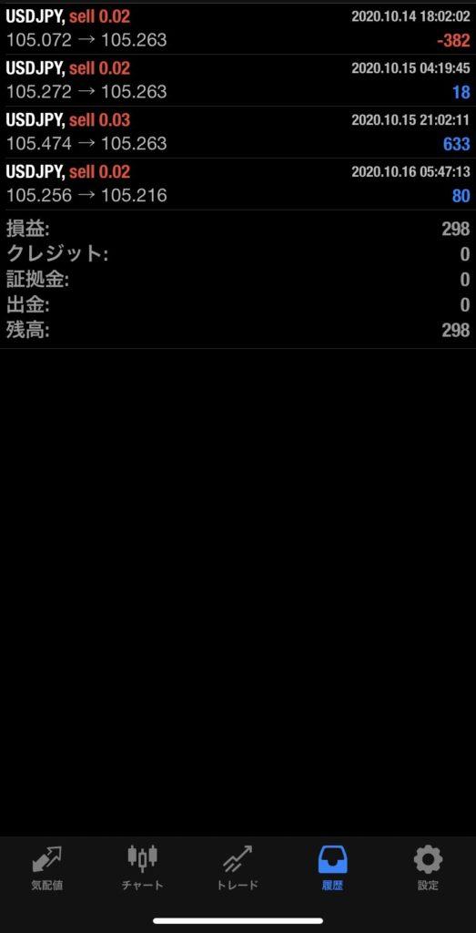 2020年10月16日 USD/JPYバージョン+298円