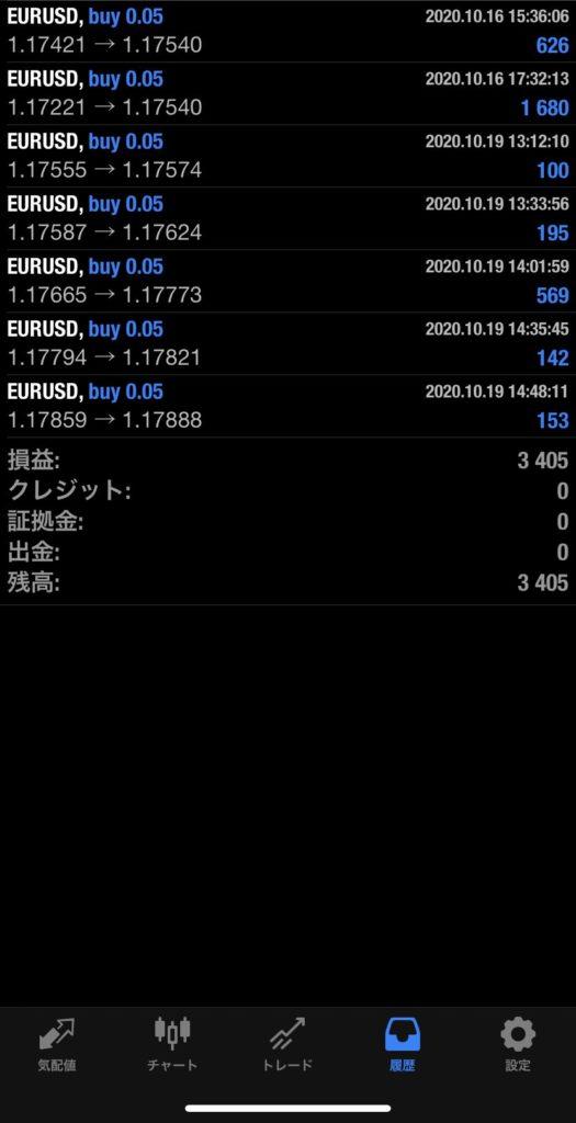 2020年10月19日 EUR/USDバージョン+3,613円
