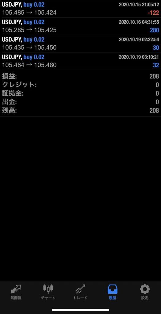 2020年10月19日 USD/JPYバージョン+208円