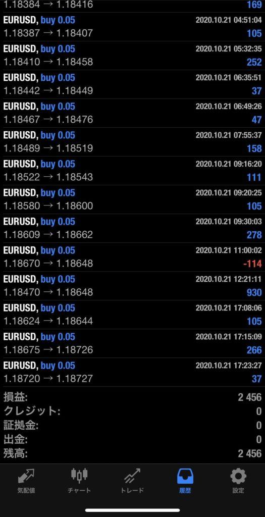 2020年10月21日 EUR/USDバージョン+2,456円