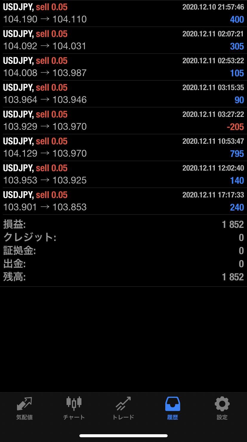 2020年12月11日 USD/JPYバージョン1,852円