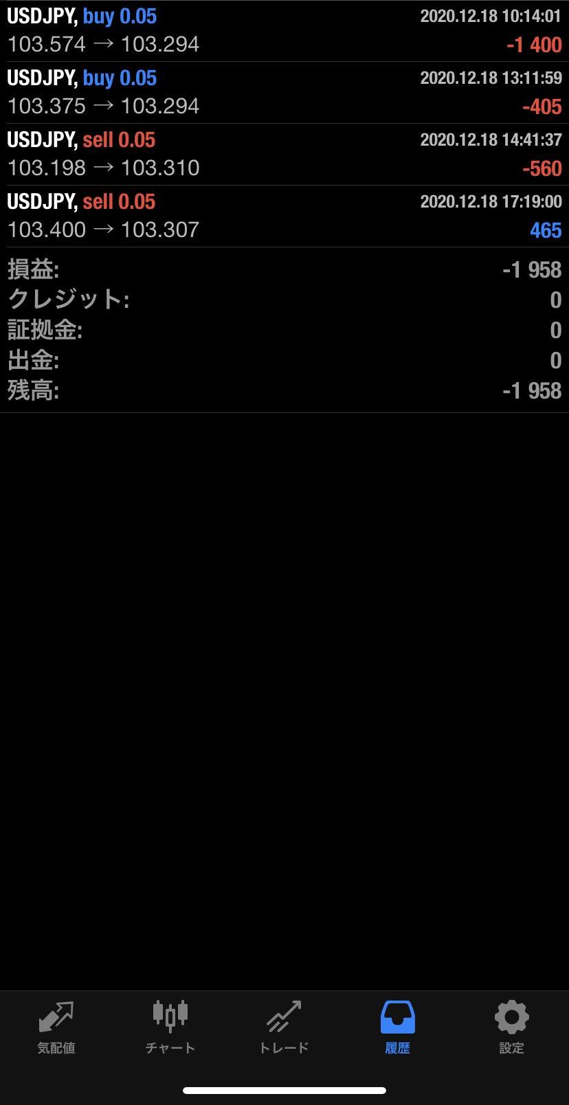 2020年12月21日 USD/JPYバージョン-1,958円
