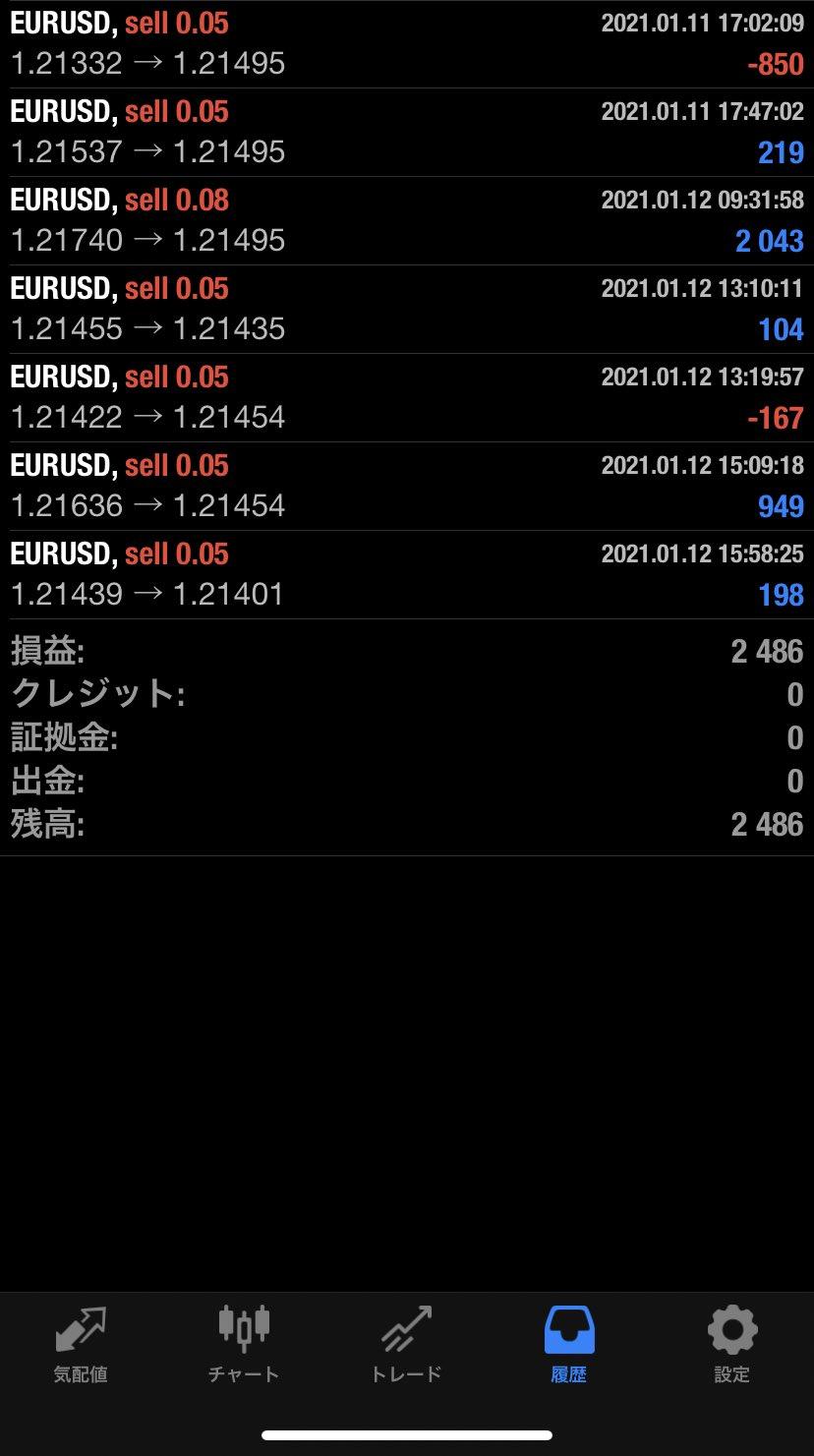 2021年1月12日 EUR/USDバージョン2,486円