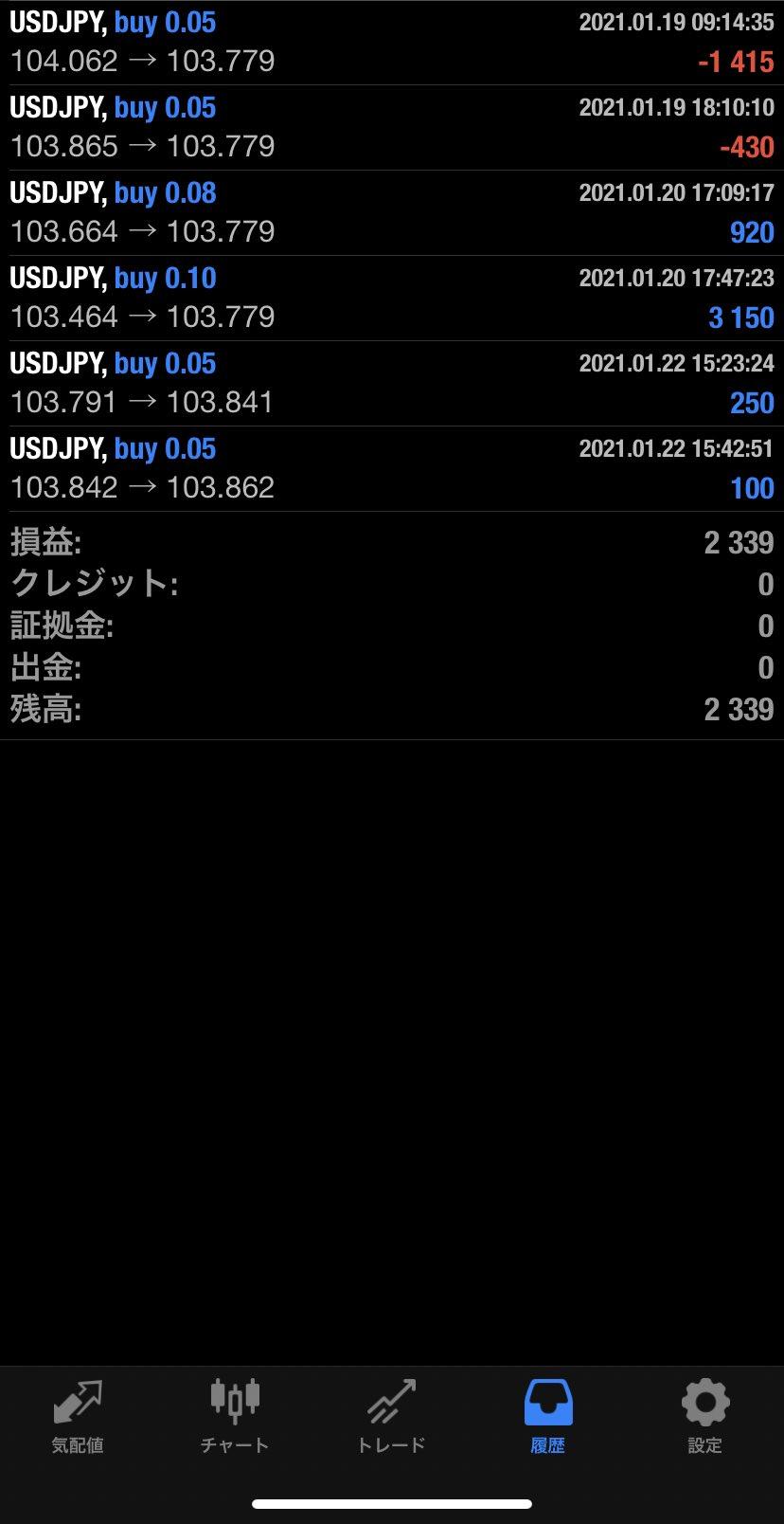 2021年1月22日 USD/JPYバージョン2,339円